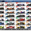 Shanghai racing cars spotter guide HD wallpaper