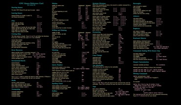 Gnulinux LISP grafikai Cheatsheet elisp  HD wallpaper