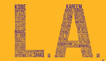 Los angeles lakers nba basketball sports typography HD wallpaper