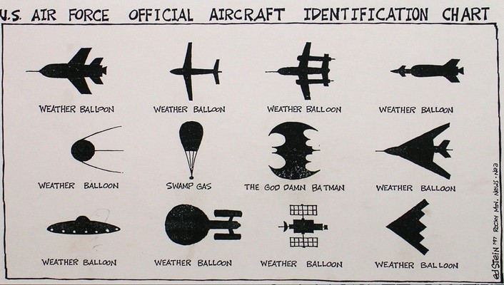 Batman us air force aircraft charts funny wallpaper